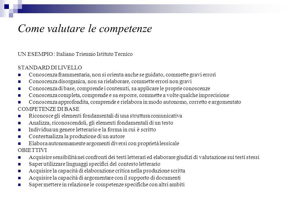 Come valutare le competenze UN ESEMPIO : Italiano Triennio Istituto Tecnico STANDARD DI LIVELLO Conoscenza frammentaria, non si orienta anche se guida
