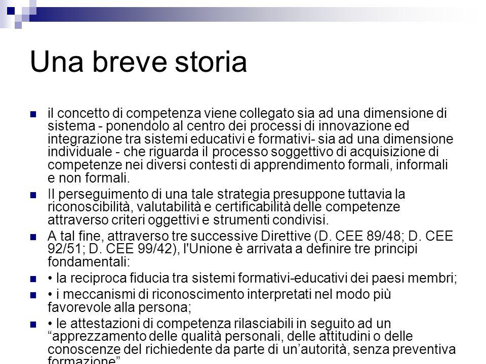 Progettare per competenze Quadro comune europeo di riferimento per le lingue.