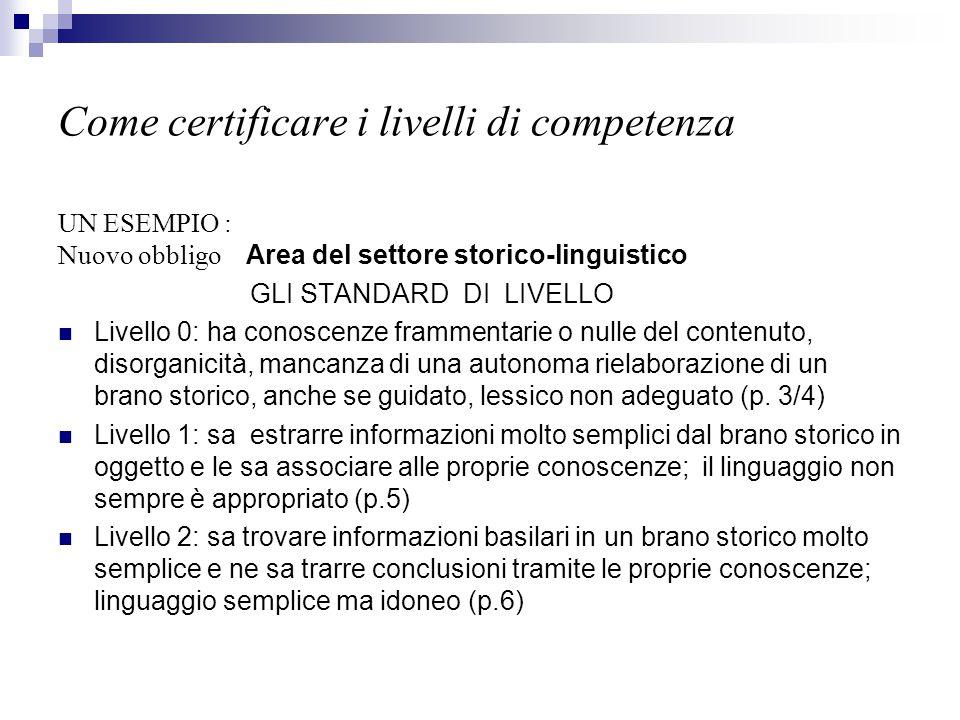 Come certificare i livelli di competenza UN ESEMPIO : Nuovo obbligo Area del settore storico-linguistico GLI STANDARD DI LIVELLO Livello 0: ha conosce