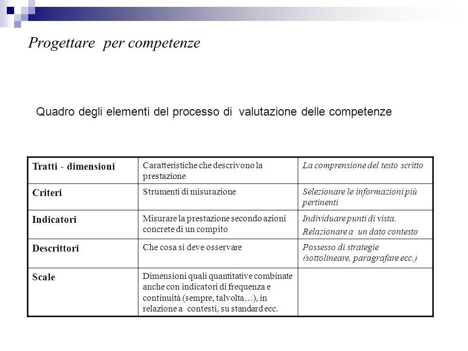Progettare per competenze Tratti - dimensioni Caratteristiche che descrivono la prestazione La comprensione del testo scritto Criteri Strumenti di mis