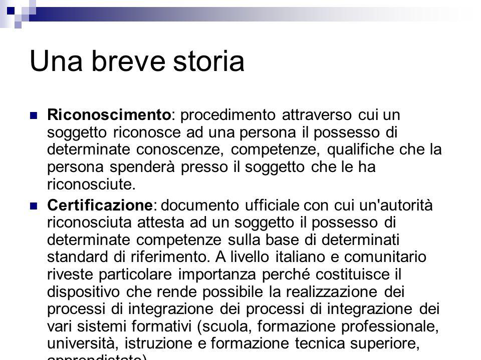 Una breve storia Riconoscimento: procedimento attraverso cui un soggetto riconosce ad una persona il possesso di determinate conoscenze, competenze, q