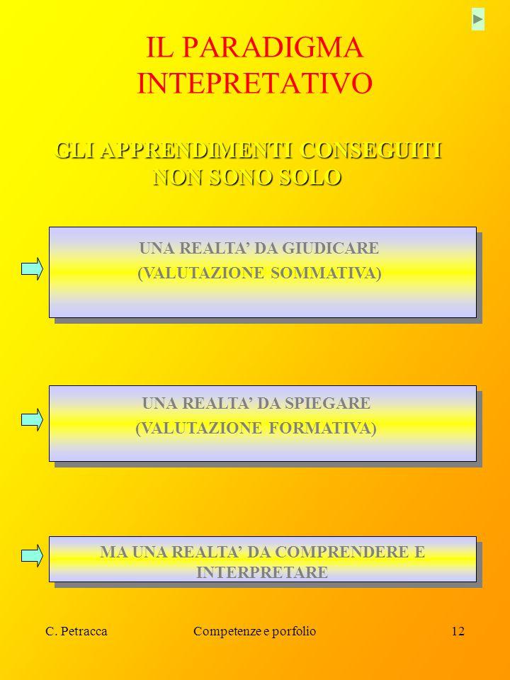 C. PetraccaCompetenze e porfolio12 UNA REALTA' DA GIUDICARE (VALUTAZIONE SOMMATIVA) UNA REALTA' DA SPIEGARE (VALUTAZIONE FORMATIVA) MA UNA REALTA' DA