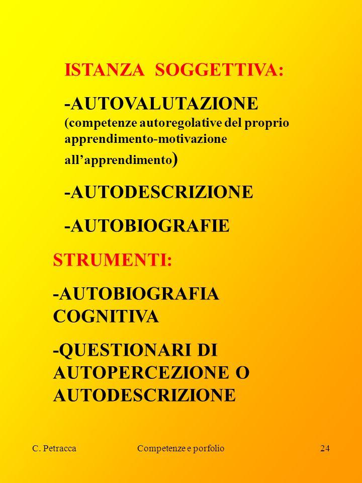 C. PetraccaCompetenze e porfolio24 ISTANZA SOGGETTIVA: -AUTOVALUTAZIONE (competenze autoregolative del proprio apprendimento-motivazione all'apprendim