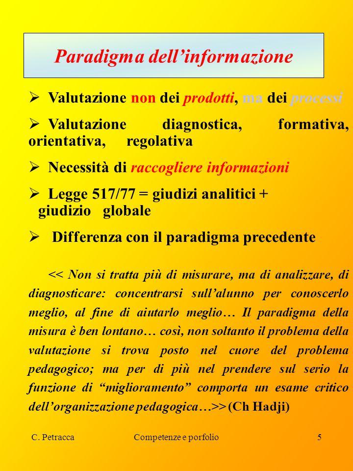 C. PetraccaCompetenze e porfolio5 Paradigma dell'informazione  Valutazione non dei prodotti, ma dei processi  Valutazione diagnostica, formativa, or