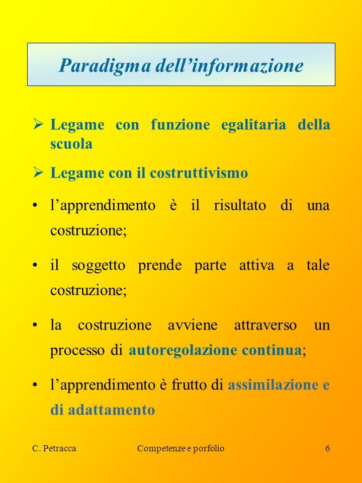 C.PetraccaCompetenze e porfolio37 VERIFICA E VALUTAZIONE DELLE COMPETENZE B.