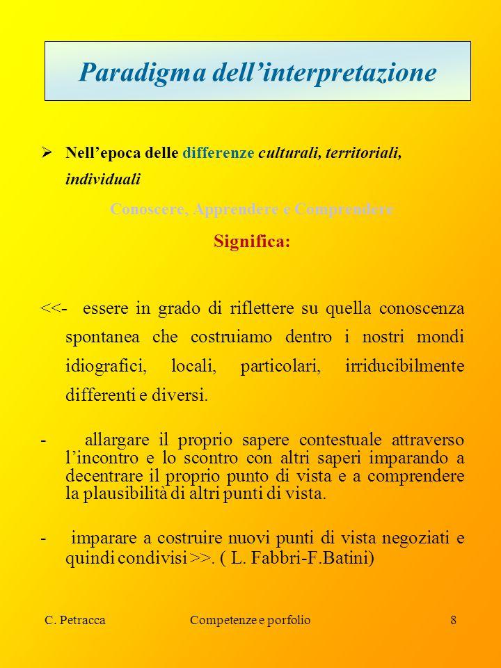 C. PetraccaCompetenze e porfolio8 Paradigma dell'interpretazione  Nell'epoca delle differenze culturali, territoriali, individuali Conoscere, Apprend