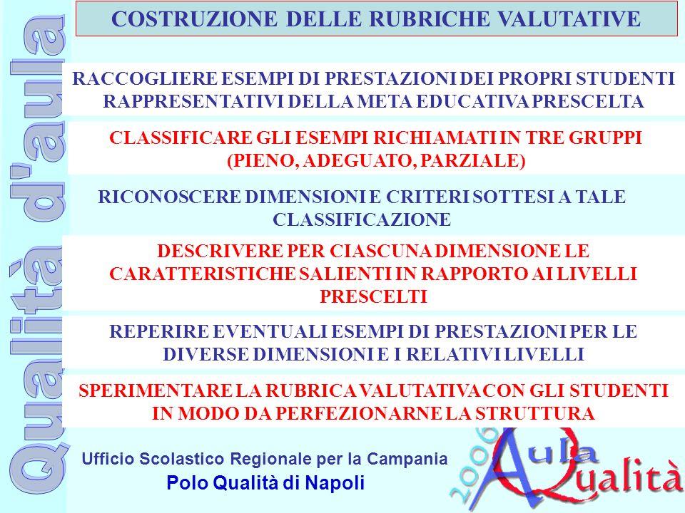 Ufficio Scolastico Regionale per la Campania Polo Qualità di Napoli COSTRUZIONE DELLE RUBRICHE VALUTATIVE RACCOGLIERE ESEMPI DI PRESTAZIONI DEI PROPRI