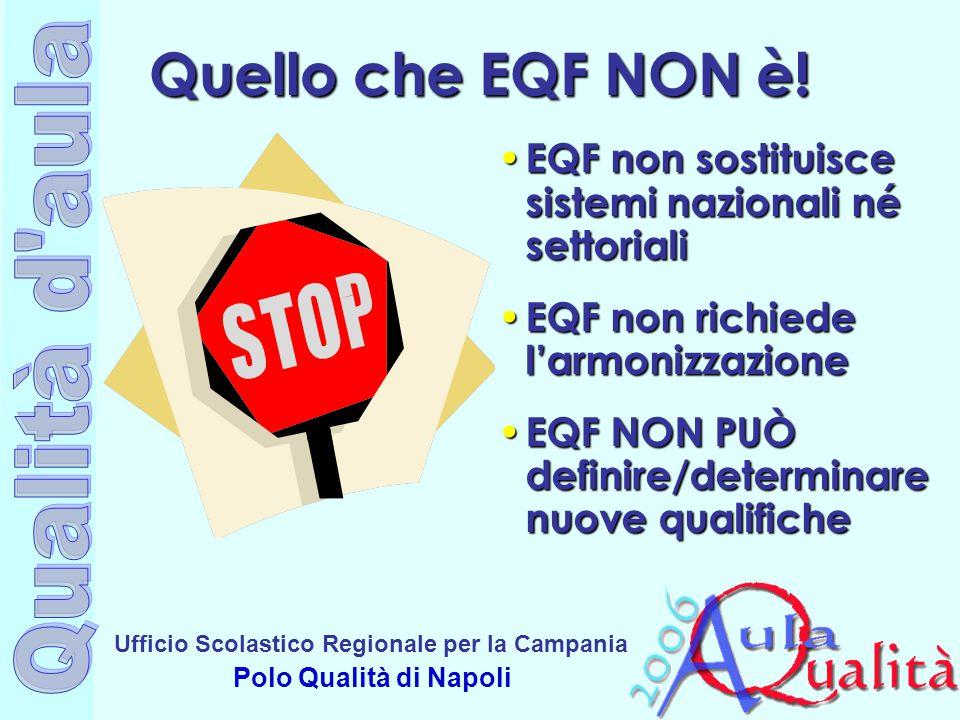Ufficio Scolastico Regionale per la Campania Polo Qualità di Napoli Quello che EQF NON è! EQF non sostituisce sistemi nazionali né settoriali EQF non