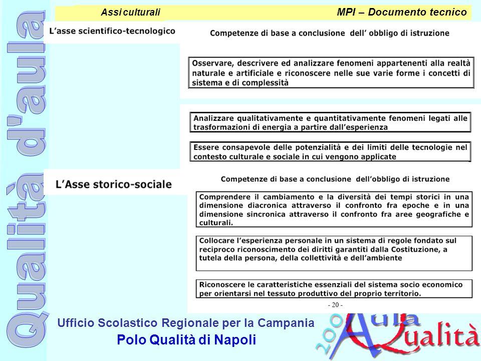 Ufficio Scolastico Regionale per la Campania Polo Qualità di Napoli MPI – Documento tecnico Assi culturali