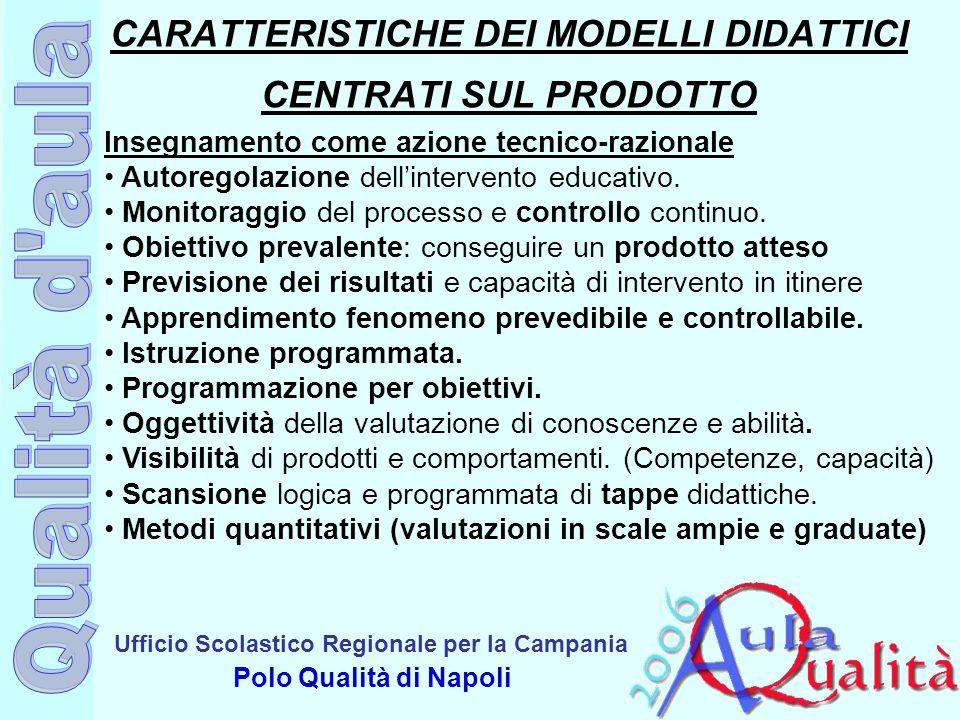 Ufficio Scolastico Regionale per la Campania Polo Qualità di Napoli CARATTERISTICHE DEI MODELLI DIDATTICI CENTRATI SUL PRODOTTO Insegnamento come azio