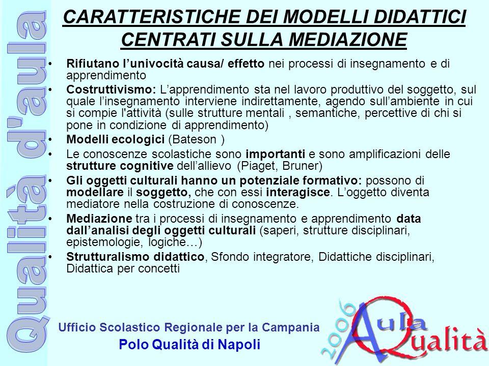 Ufficio Scolastico Regionale per la Campania Polo Qualità di Napoli Rifiutano l'univocità causa/ effetto nei processi di insegnamento e di apprendimen
