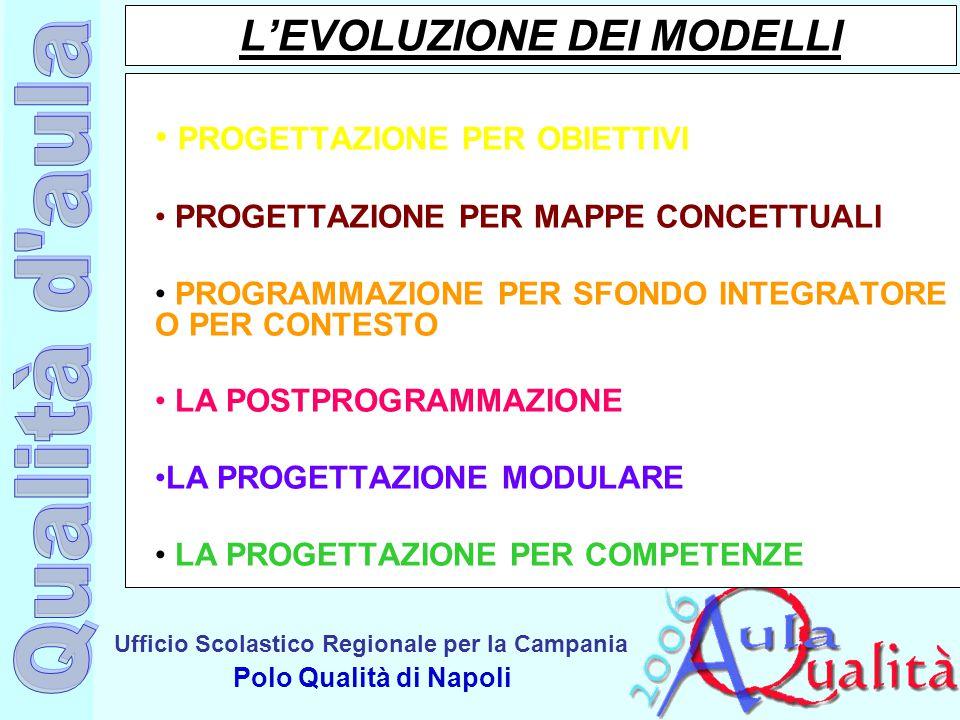 Ufficio Scolastico Regionale per la Campania Polo Qualità di Napoli L'EVOLUZIONE DEI MODELLI PROGETTAZIONE PER OBIETTIVI PROGETTAZIONE PER MAPPE CONCE