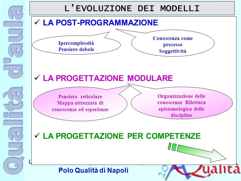 Ufficio Scolastico Regionale per la Campania Polo Qualità di Napoli L'EVOLUZIONE DEI MODELLI LA POST-PROGRAMMAZIONE LA PROGETTAZIONE MODULARE LA PROGE