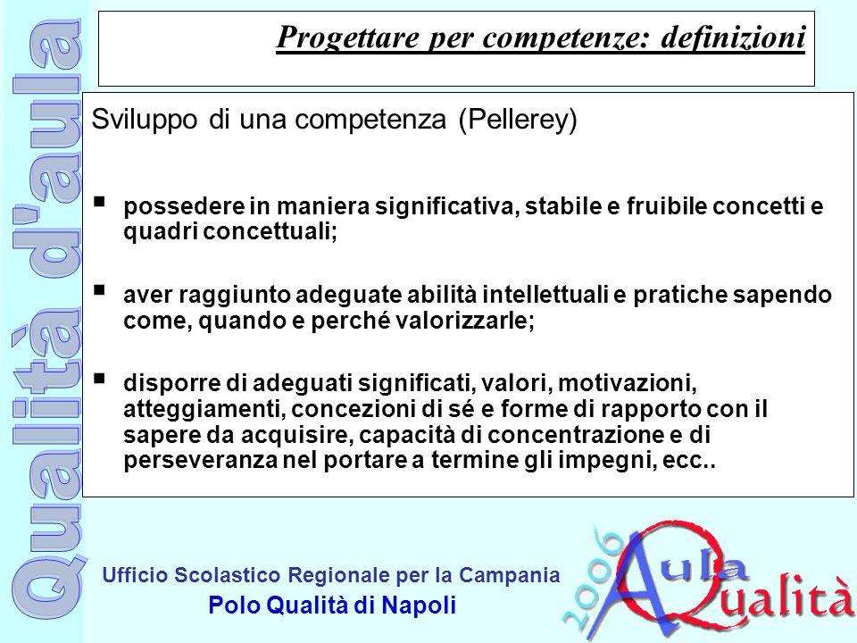 Ufficio Scolastico Regionale per la Campania Polo Qualità di Napoli Progettare per competenze: definizioni Sviluppo di una competenza (Pellerey)  pos