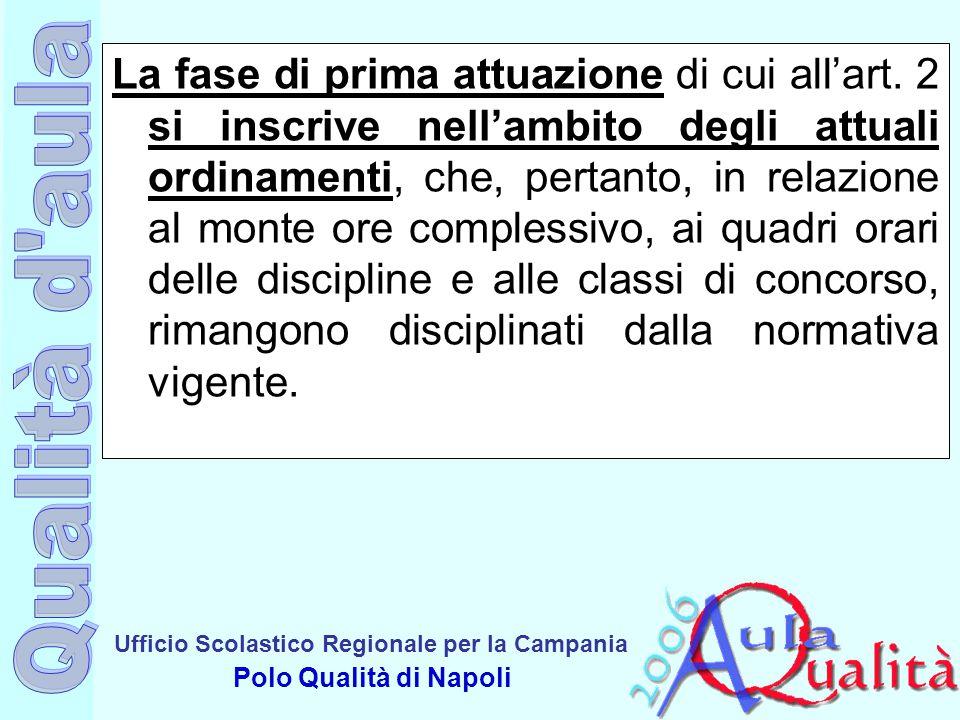 Ufficio Scolastico Regionale per la Campania Polo Qualità di Napoli La fase di prima attuazione di cui all'art. 2 si inscrive nell'ambito degli attual