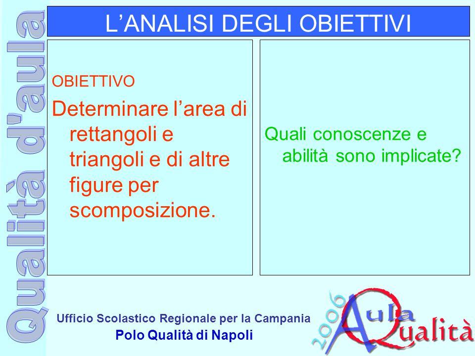 Ufficio Scolastico Regionale per la Campania Polo Qualità di Napoli L'ANALISI DEGLI OBIETTIVI OBIETTIVO Determinare l'area di rettangoli e triangoli e