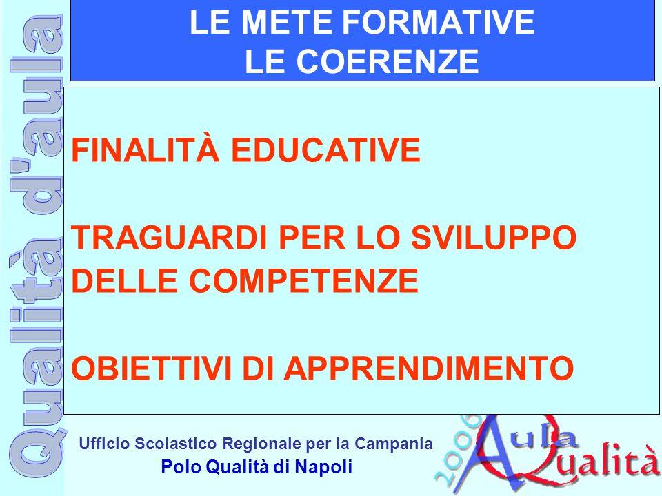 Ufficio Scolastico Regionale per la Campania Polo Qualità di Napoli LE METE FORMATIVE LE COERENZE FINALITÀ EDUCATIVE TRAGUARDI PER LO SVILUPPO DELLE C