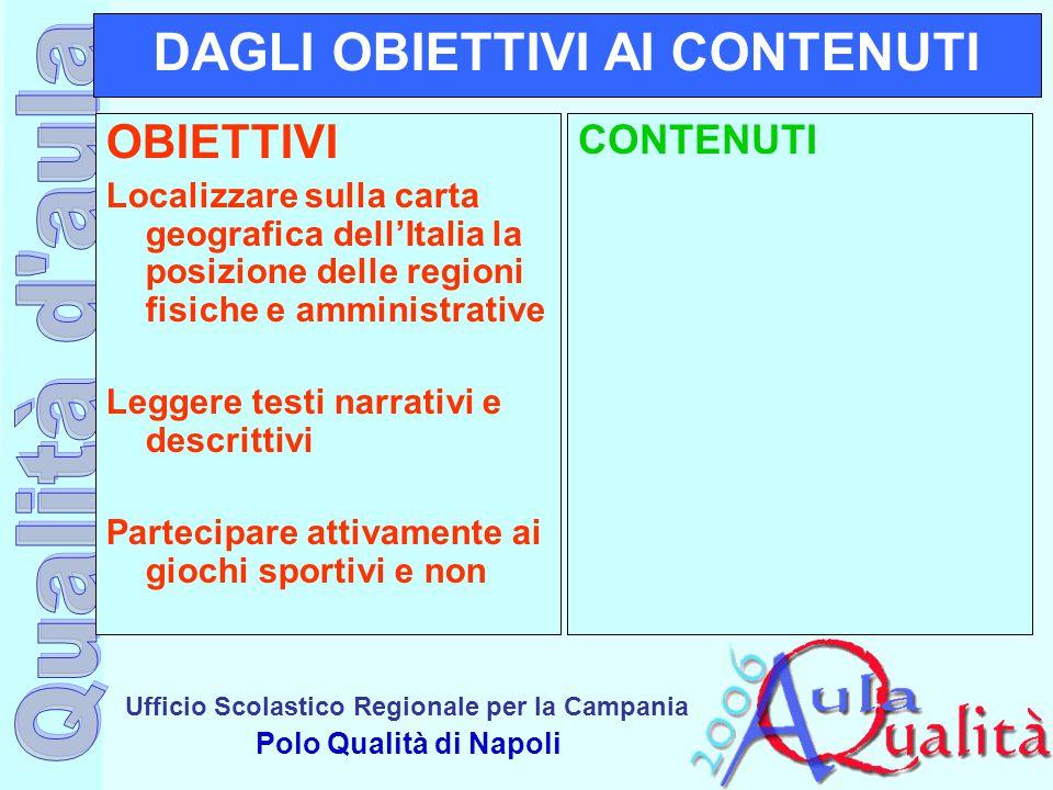 Ufficio Scolastico Regionale per la Campania Polo Qualità di Napoli DAGLI OBIETTIVI AI CONTENUTI OBIETTIVI Localizzare sulla carta geografica dell'Ita
