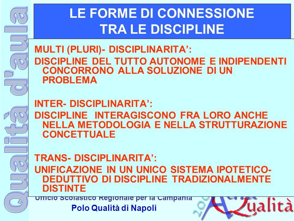 Ufficio Scolastico Regionale per la Campania Polo Qualità di Napoli LE FORME DI CONNESSIONE TRA LE DISCIPLINE MULTI (PLURI)- DISCIPLINARITA': DISCIPLI