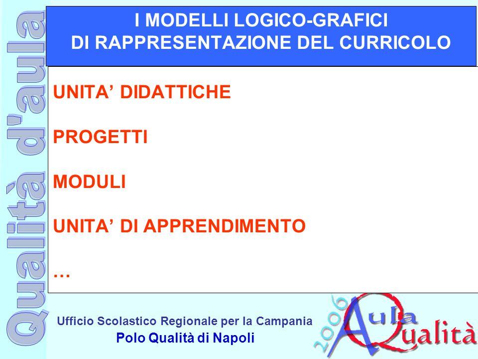Ufficio Scolastico Regionale per la Campania Polo Qualità di Napoli I MODELLI LOGICO-GRAFICI DI RAPPRESENTAZIONE DEL CURRICOLO UNITA' DIDATTICHE PROGE
