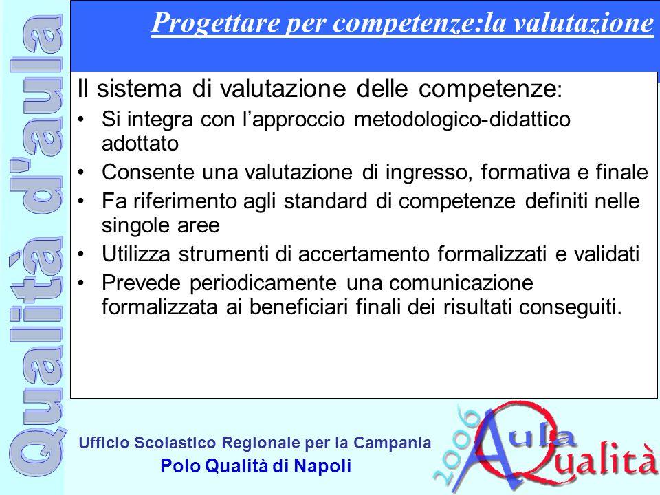 Ufficio Scolastico Regionale per la Campania Polo Qualità di Napoli Progettare per competenze:la valutazione Il sistema di valutazione delle competenz
