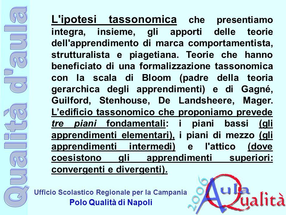 Ufficio Scolastico Regionale per la Campania Polo Qualità di Napoli L'ipotesi tassonomica che presentiamo integra, insieme, gli apporti delle teorie d