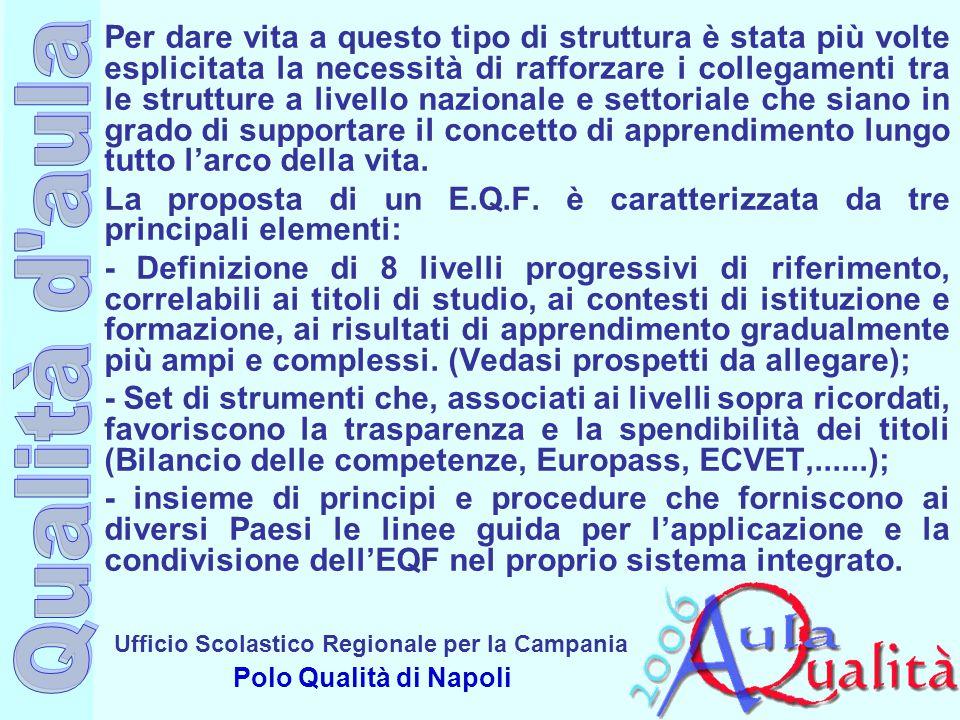 Ufficio Scolastico Regionale per la Campania Polo Qualità di Napoli Per dare vita a questo tipo di struttura è stata più volte esplicitata la necessit