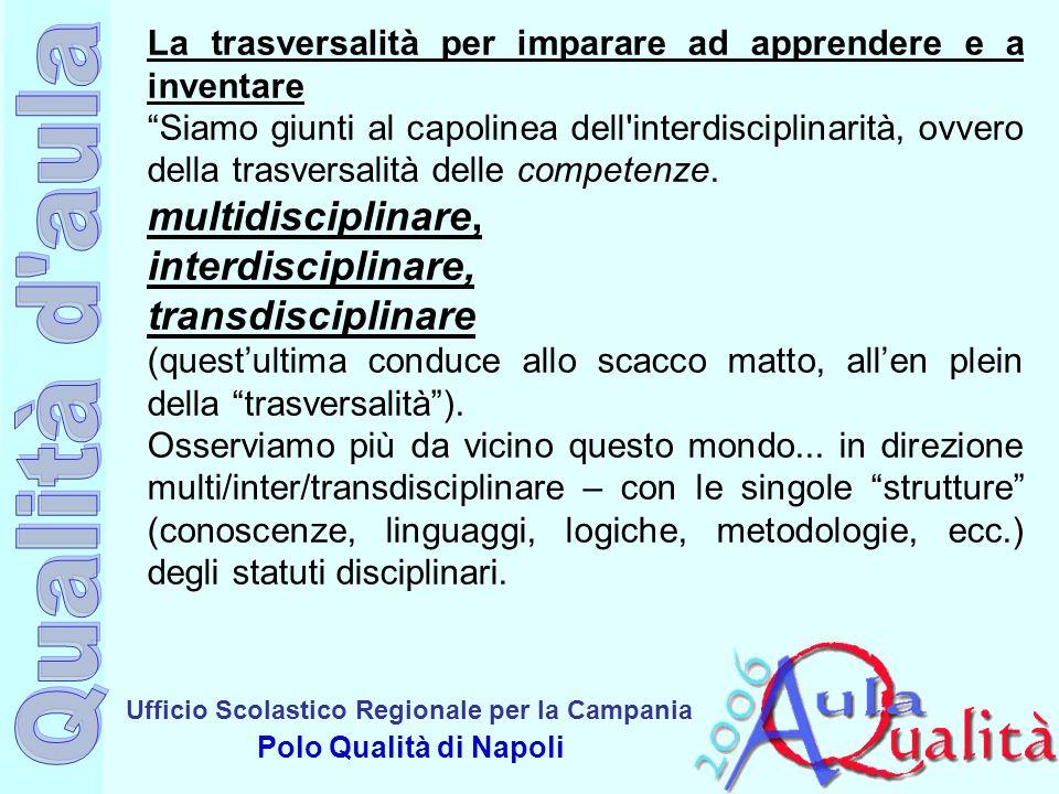 """Ufficio Scolastico Regionale per la Campania Polo Qualità di Napoli La trasversalità per imparare ad apprendere e a inventare """"Siamo giunti al capolin"""