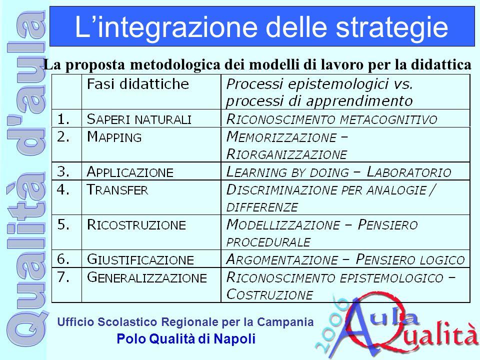 Ufficio Scolastico Regionale per la Campania Polo Qualità di Napoli L'integrazione delle strategie La proposta metodologica dei modelli di lavoro per