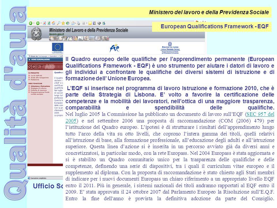 Ufficio Scolastico Regionale per la Campania Polo Qualità di Napoli Ministero del lavoro e della Previdenza Sociale Il Quadro europeo delle qualifiche