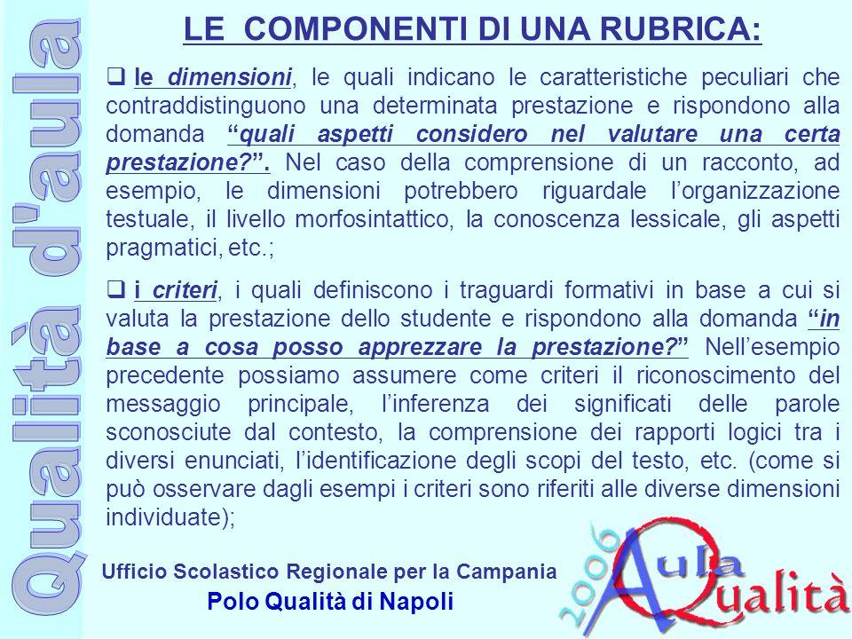 Ufficio Scolastico Regionale per la Campania Polo Qualità di Napoli LE COMPONENTI DI UNA RUBRICA:  le dimensioni, le quali indicano le caratteristich
