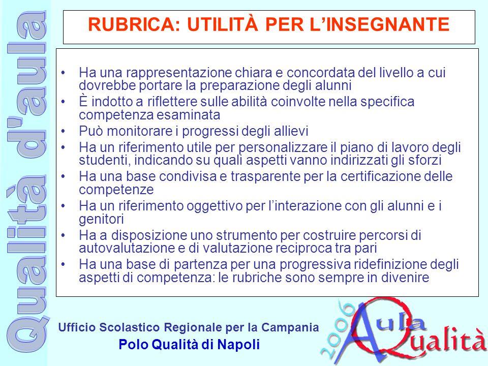 Ufficio Scolastico Regionale per la Campania Polo Qualità di Napoli RUBRICA: UTILITÀ PER L'INSEGNANTE Ha una rappresentazione chiara e concordata del