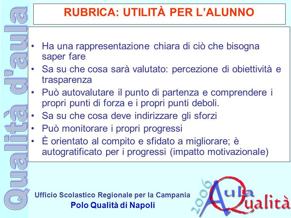 Ufficio Scolastico Regionale per la Campania Polo Qualità di Napoli RUBRICA: UTILITÀ PER L'ALUNNO Ha una rappresentazione chiara di ciò che bisogna sa