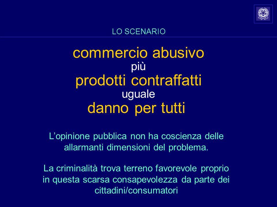 LO SCENARIO commercio abusivo La criminalità trova terreno favorevole proprio in questa scarsa consapevolezza da parte dei cittadini/consumatori più p