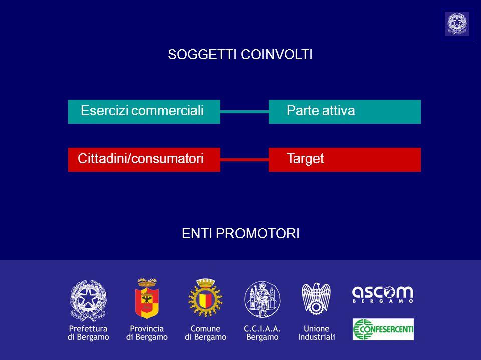 SOGGETTI COINVOLTI Esercizi commerciali Cittadini/consumatori Parte attiva Target ENTI PROMOTORI