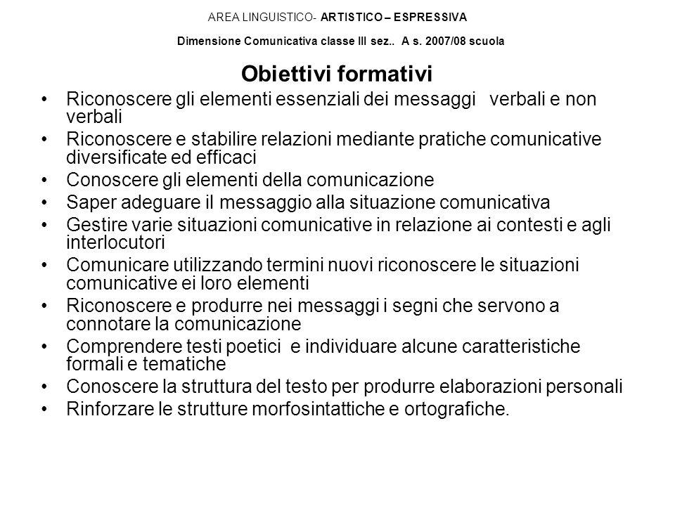 AREA LINGUISTICO- ARTISTICO – ESPRESSIVA Dimensione Comunicativa classe III sez.. A s. 2007/08 scuola Obiettivi formativi Riconoscere gli elementi ess