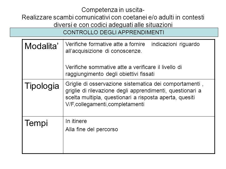 Competenza in uscita- Realizzare scambi comunicativi con coetanei e/o adulti in contesti diversi e con codici adeguati alle situazioni CONTROLLO DEGLI