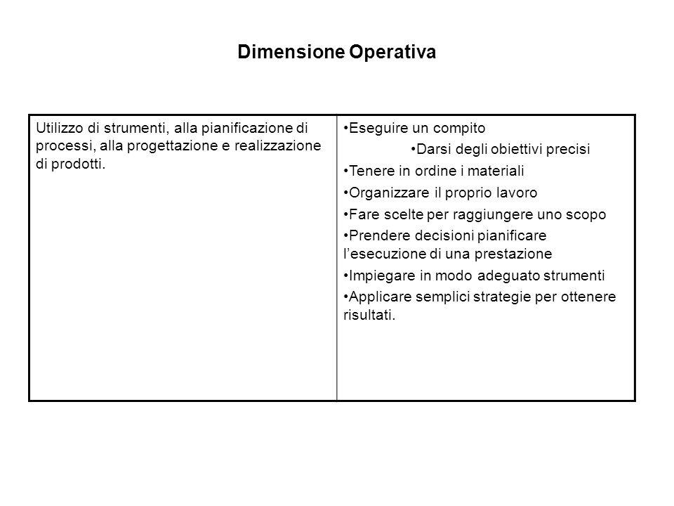 Dimensione Operativa Utilizzo di strumenti, alla pianificazione di processi, alla progettazione e realizzazione di prodotti. Eseguire un compito Darsi