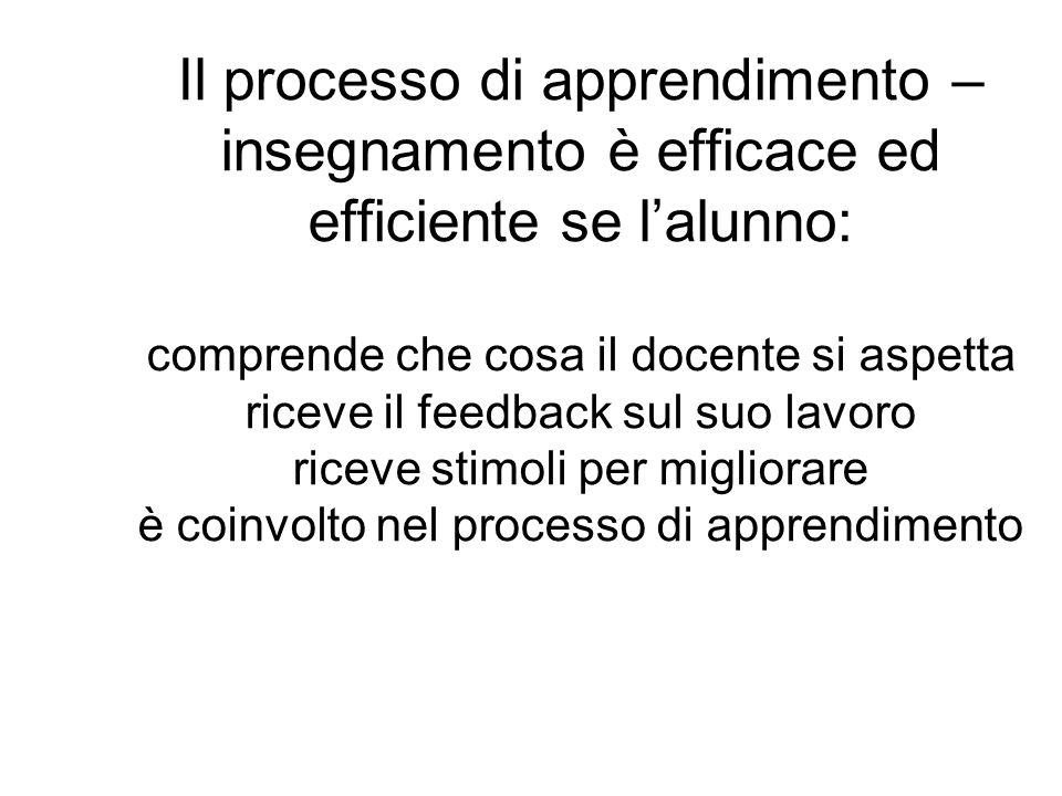 Il processo di apprendimento – insegnamento è efficace ed efficiente se l'alunno: comprende che cosa il docente si aspetta riceve il feedback sul suo