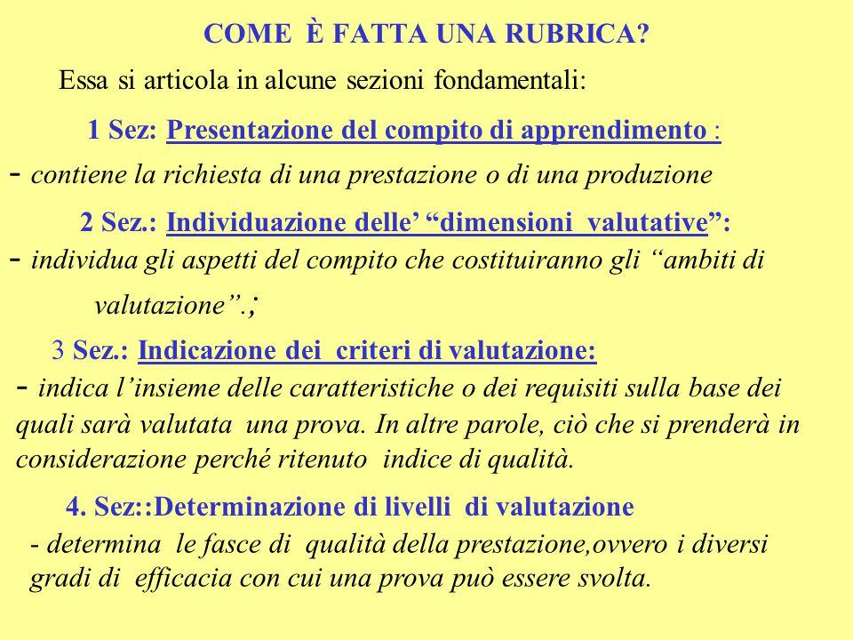 """Cont. Quindi, più analiticamente per """" RUBRICA """" si intende…….. Una """"GUIDA"""" di valutazione ossia un documento-campione (modello) che indica e descrive"""