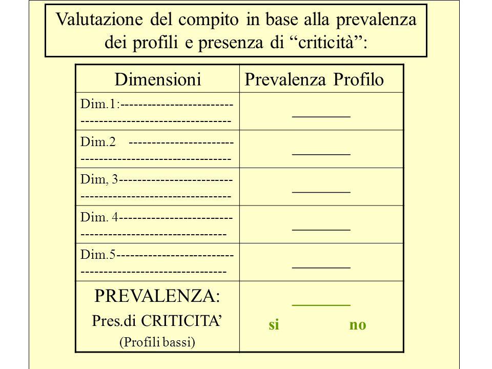 b) Criteri qualitativi Dimensione 1: ____________________________ Profili basso---------------------------------------------------------------- medio-