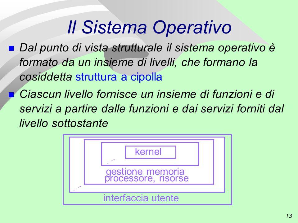 13 Il Sistema Operativo n Dal punto di vista strutturale il sistema operativo è formato da un insieme di livelli, che formano la cosiddetta struttura a cipolla n Ciascun livello fornisce un insieme di funzioni e di servizi a partire dalle funzioni e dai servizi forniti dal livello sottostante kernel gestione memoria processore, risorse interfaccia utente