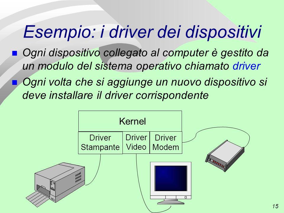 15 Esempio: i driver dei dispositivi n Ogni dispositivo collegato al computer è gestito da un modulo del sistema operativo chiamato driver n Ogni volta che si aggiunge un nuovo dispositivo si deve installare il driver corrispondente Driver Modem Kernel Driver Stampante Driver Video