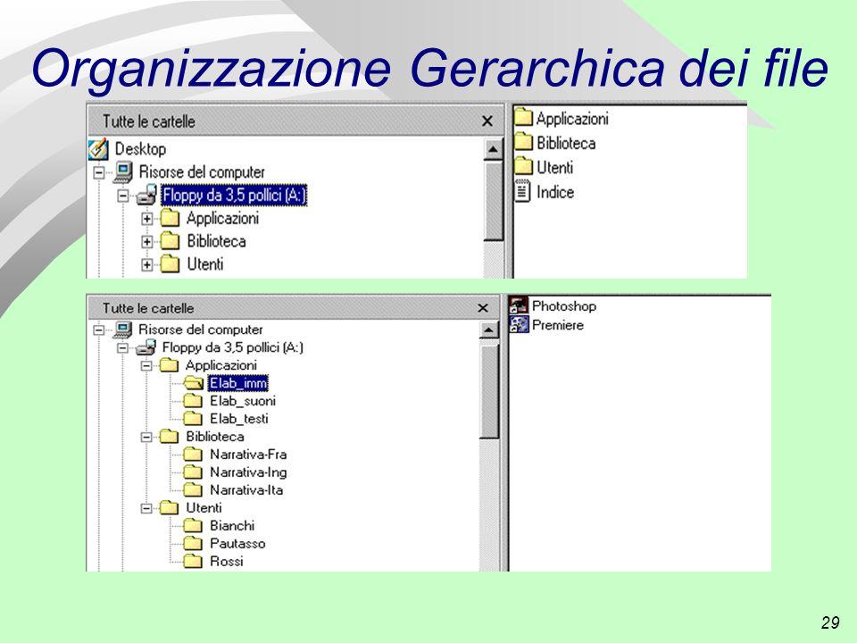 29 Organizzazione Gerarchica dei file