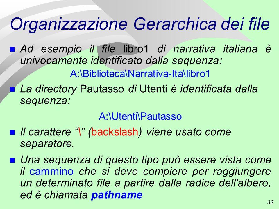 32 Organizzazione Gerarchica dei file n Ad esempio il file libro1 di narrativa italiana è univocamente identificato dalla sequenza: A:\Biblioteca\Narrativa-Ita\libro1 n La directory Pautasso di Utenti è identificata dalla sequenza: A:\Utenti\Pautasso Il carattere \ (backslash) viene usato come separatore.