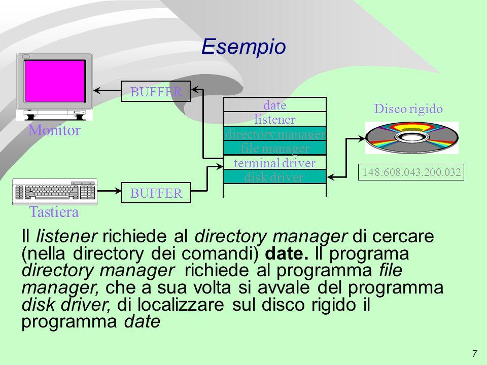 7 Esempio Il listener richiede al directory manager di cercare (nella directory dei comandi) date.
