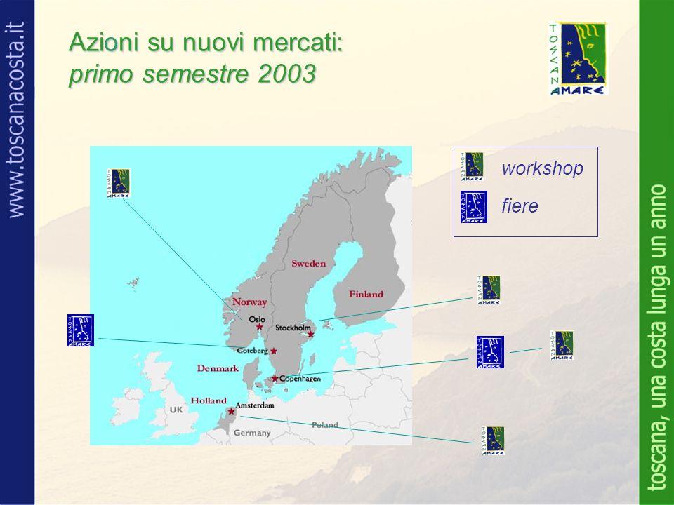 Azioni su nuovi mercati: primo semestre 2003 workshop fiere
