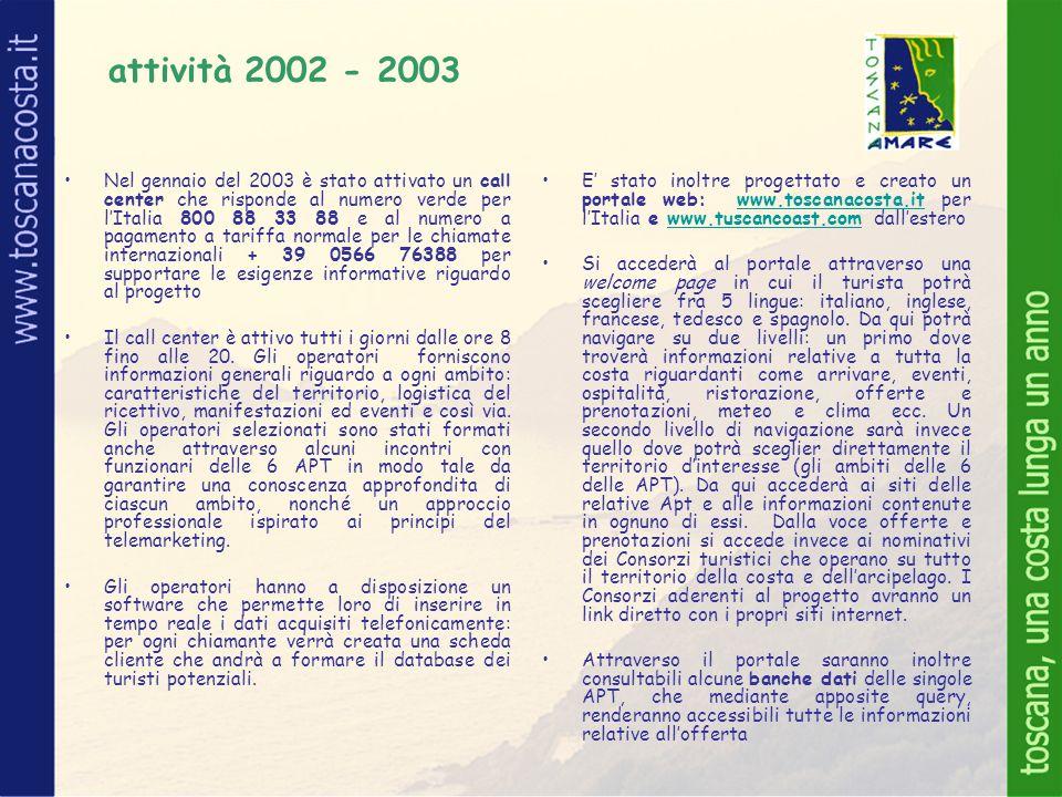 Nel gennaio del 2003 è stato attivato un call center che risponde al numero verde per l'Italia 800 88 33 88 e al numero a pagamento a tariffa normale per le chiamate internazionali + 39 0566 76388 per supportare le esigenze informative riguardo al progetto Il call center è attivo tutti i giorni dalle ore 8 fino alle 20.