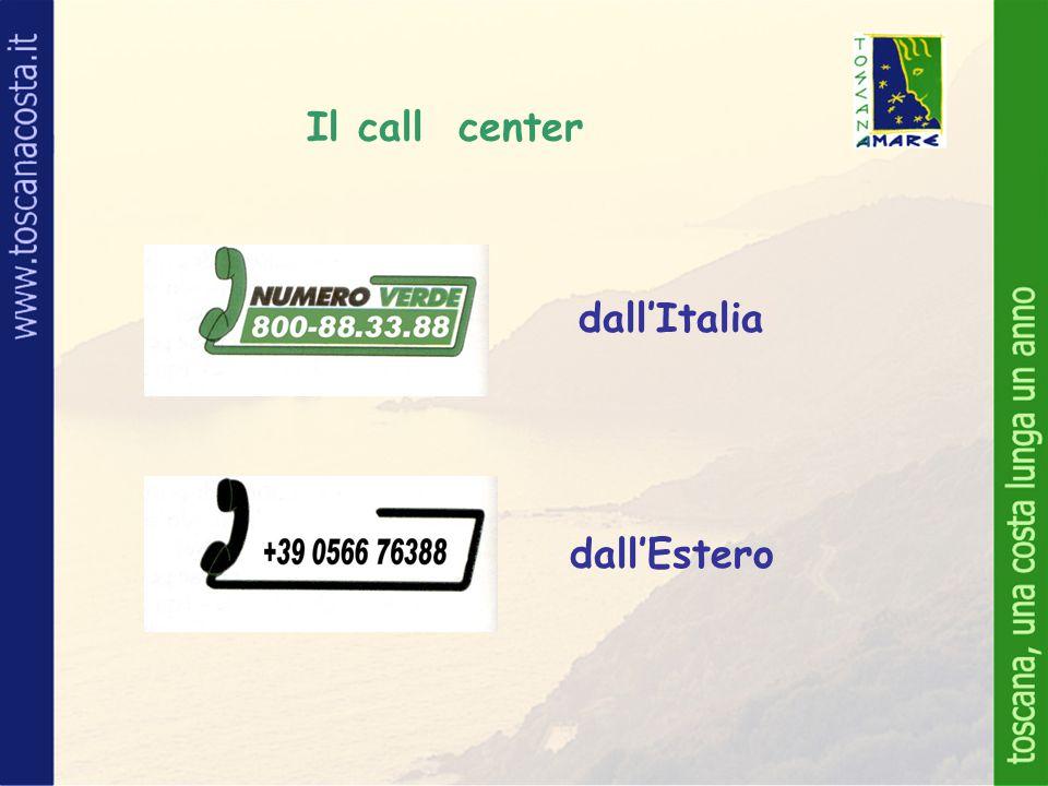 Il call center dall'Italia dall'Estero