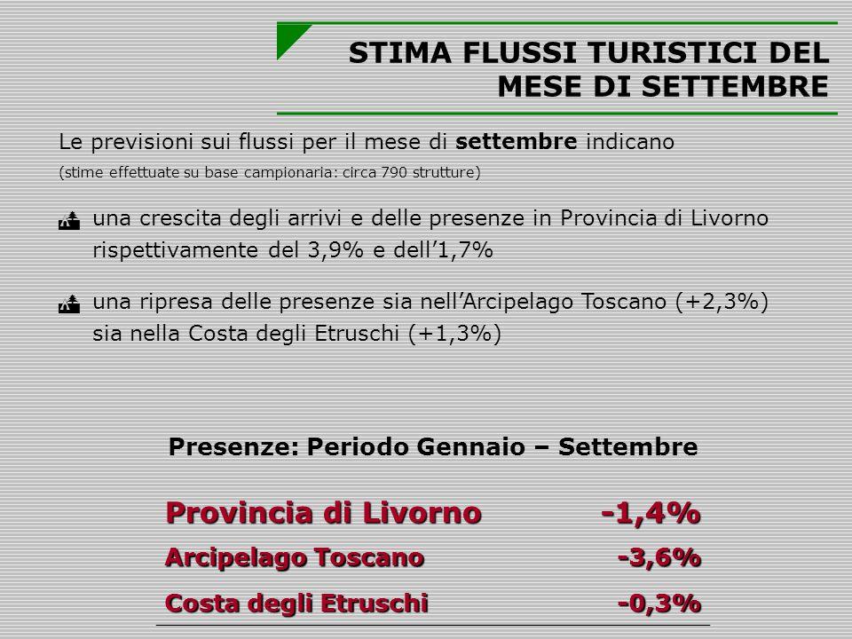 STIMA FLUSSI TURISTICI DEL MESE DI SETTEMBRE Presenze: Periodo Gennaio – Settembre Provincia di Livorno -1,4% Arcipelago Toscano -3,6% Costa degli Etruschi -0,3% Le previsioni sui flussi per il mese di settembre indicano (stime effettuate su base campionaria: circa 790 strutture)  una crescita degli arrivi e delle presenze in Provincia di Livorno rispettivamente del 3,9% e dell'1,7%  una ripresa delle presenze sia nell'Arcipelago Toscano (+2,3%) sia nella Costa degli Etruschi (+1,3%)